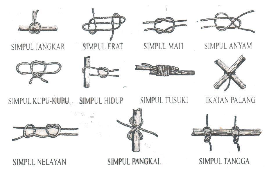 Simpul Tali Pancing Bercabang, Berikut Cara Mengikatnya